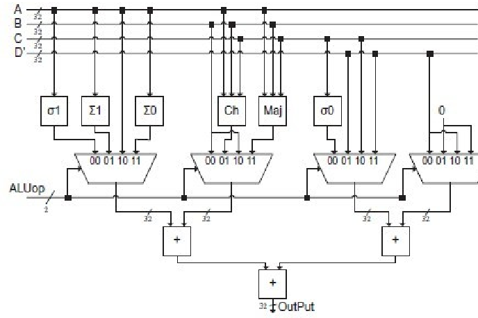 PDF] Implementation of Sha-256 Algorithm in Fpga Based