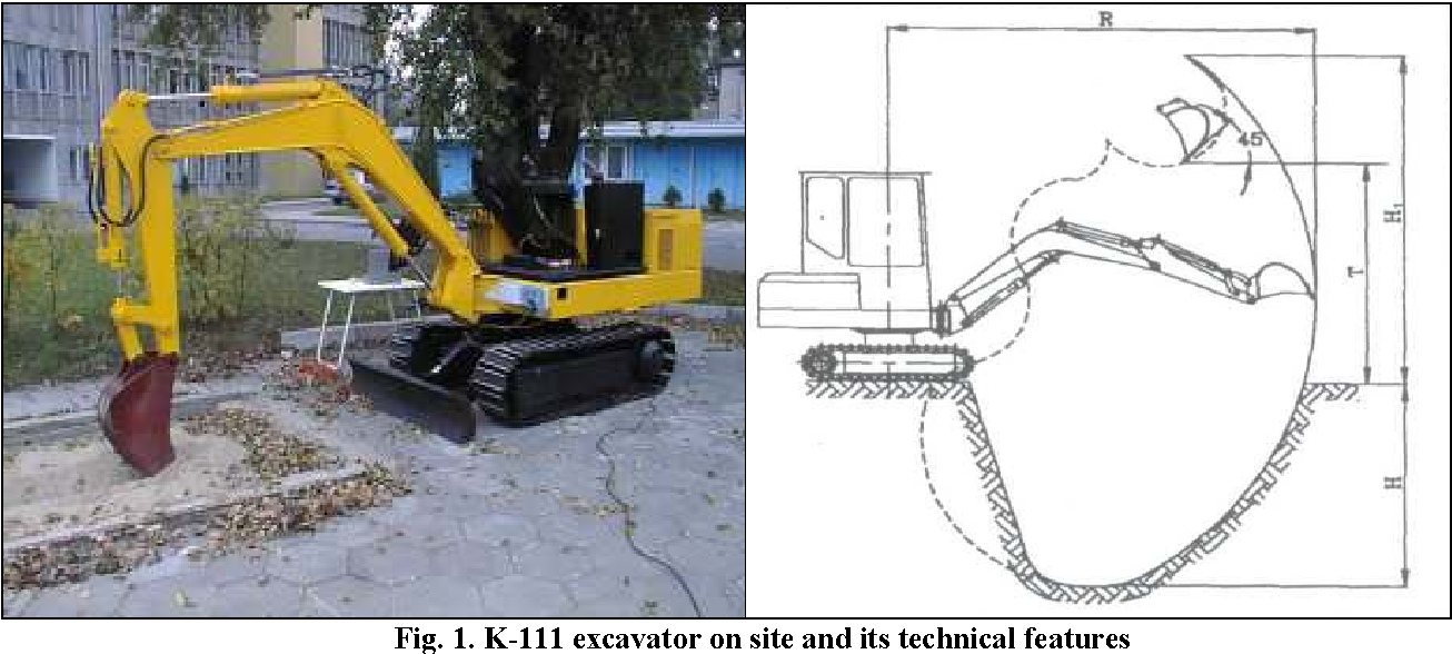 Figure 1 From An Open Loop Vs Closed Loop Backhoe Excavator Control System Semantic Scholar