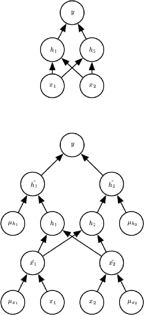 figure 7.7
