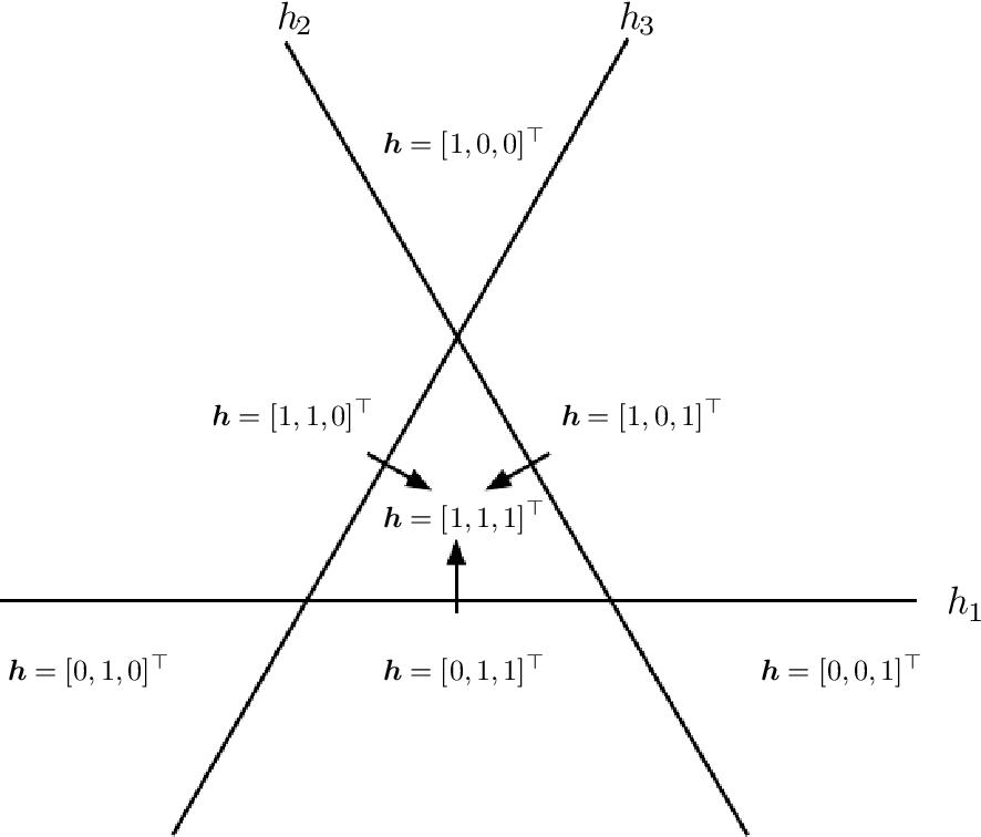 figure 15.7