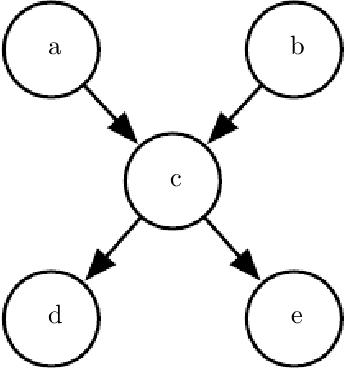 figure 16.9