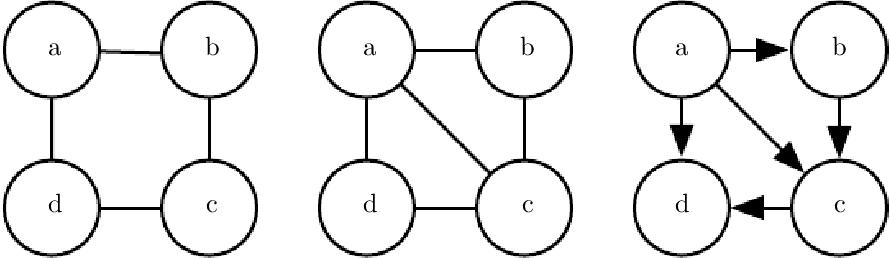 figure 16.12