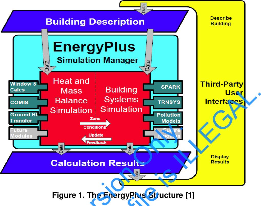 Pdf Simulating House Cooling Methods To Decrease Energy