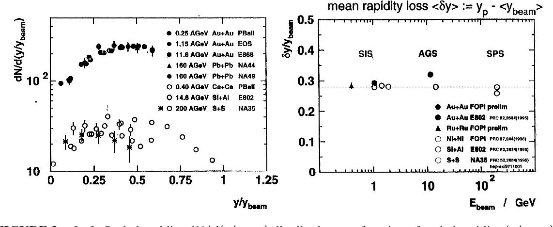 Critical review of quark gluon plasma signatures - Semantic