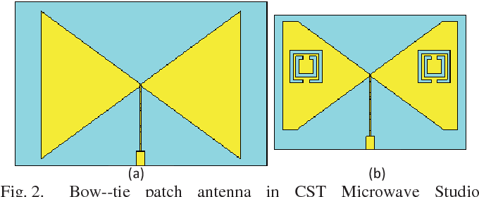 Figure 2 from Bow-tie patch antenna with complementary edge