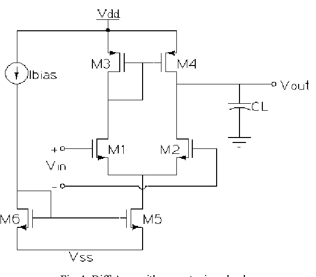 Figure 1 from CMOS og amplifier circuit sizing using ... on peavey bandit 75 circuit diagram, pot and gretsch guitar tone switch wiring diagram, peavey vk 112 layout diagram, peavey horizon ii wiring diagram, fender blues junior tube diagram, peavey classic 30 tube diagram,