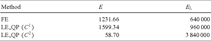 An energy-minimization framework for monotonic cubic spline