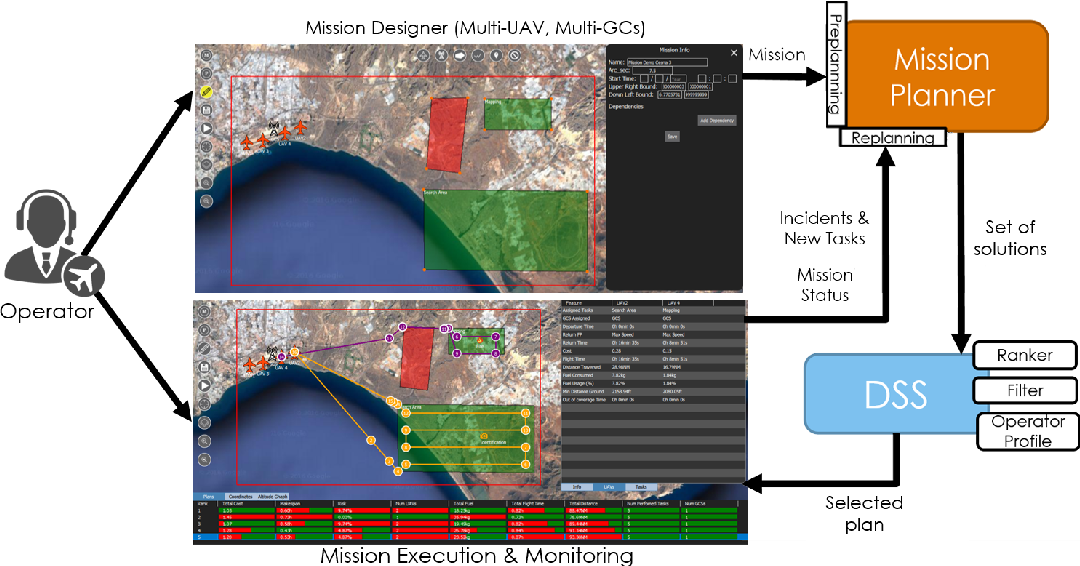 PDF] Extending QGroundControl for Automated Mission Planning