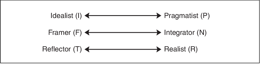 figure 26.2