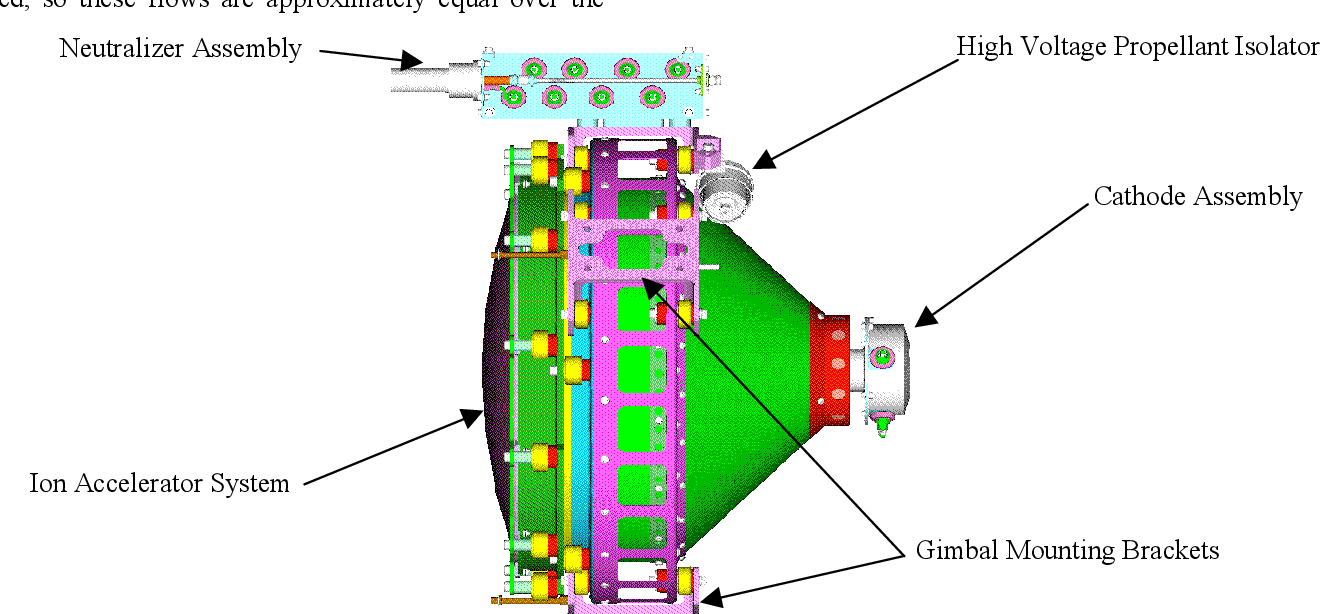 Figure 2 from Ion Propulsion System ( NSTAR ) DS 1
