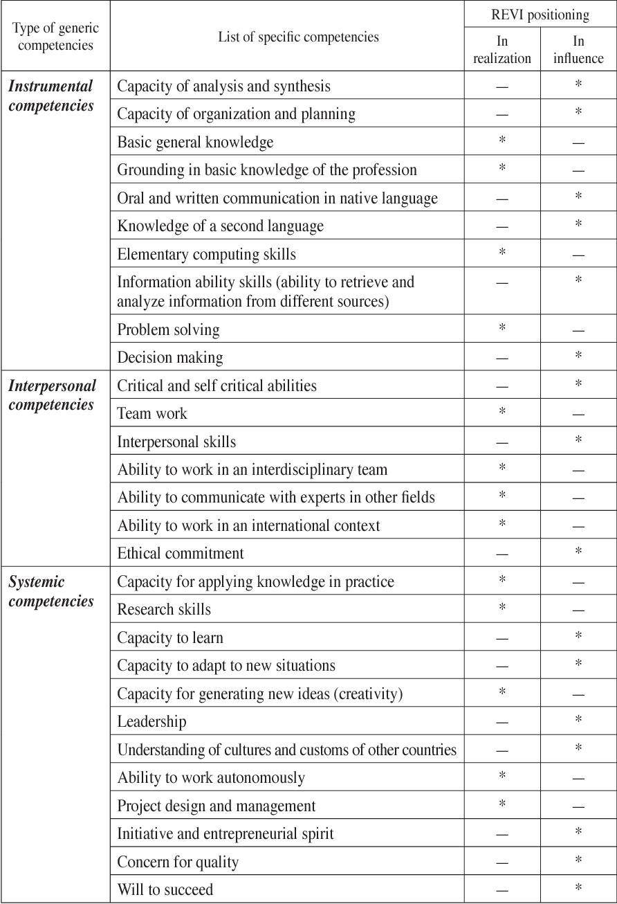 PDF] Advances on Remote Laboratories and e-Learning