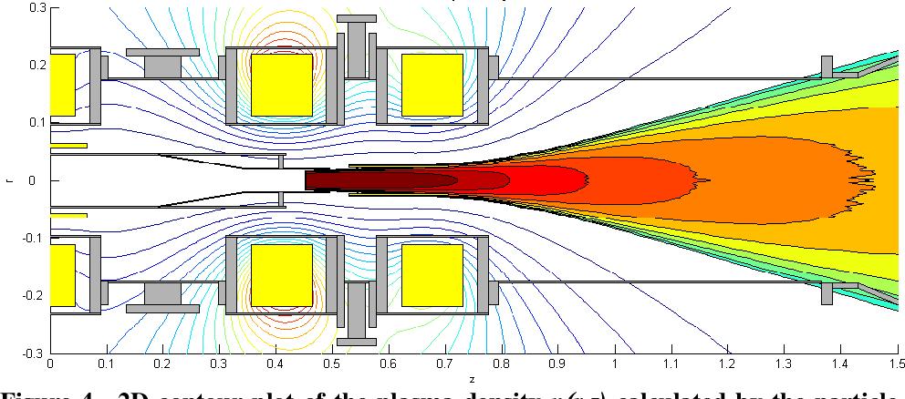 PDF] Plasma Heating Simulation in the VASIMR System
