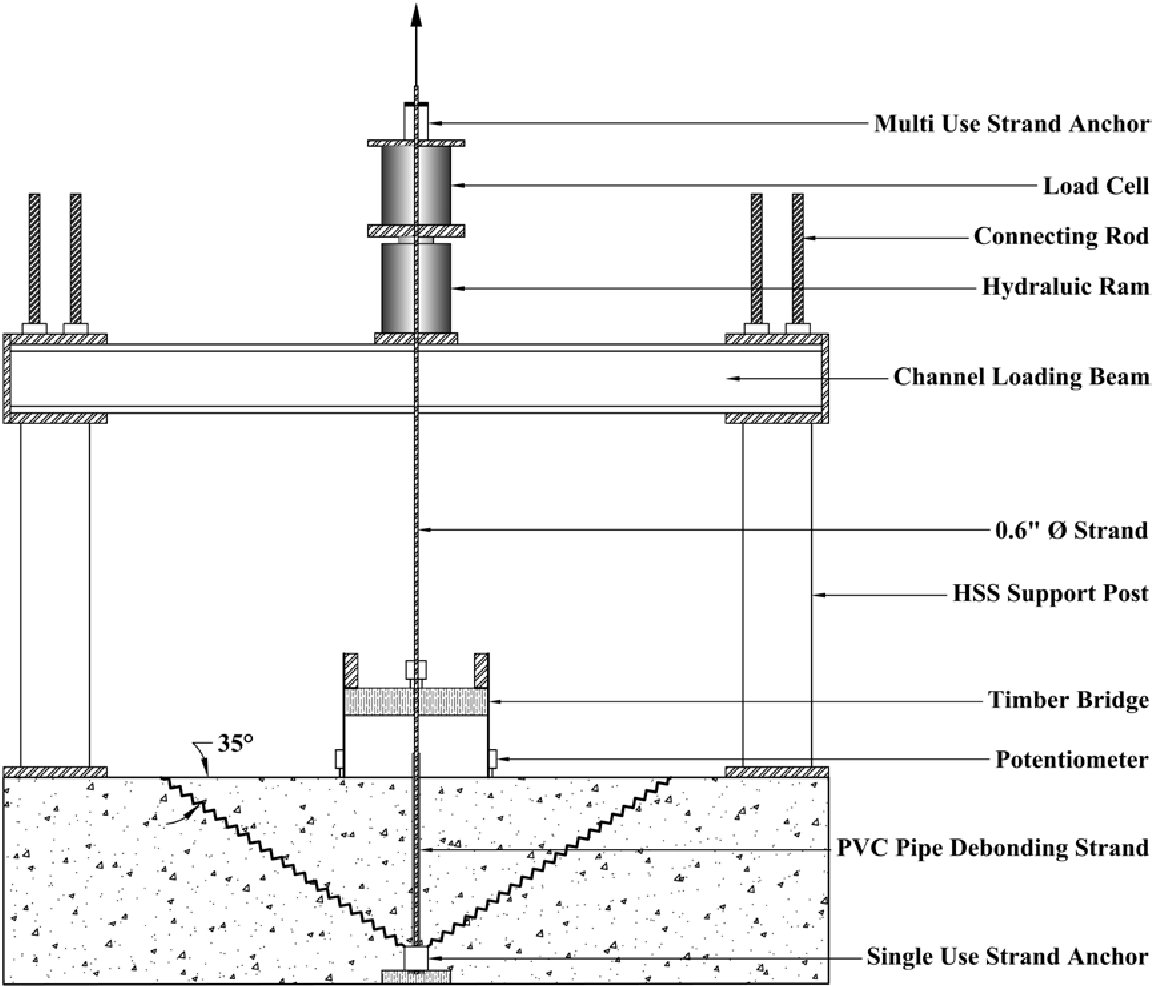 PDF] Developing Extended Strands in Girder-Cap Beam Connections ...