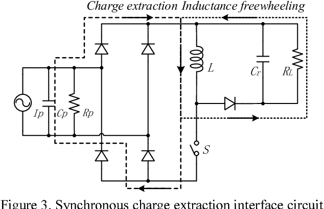Figure 3 From A Synchronous Charge Extraction Piezoelectric Energy Harvesting Circuit Based On Precision Active Control Peak Detection With Supplement Energy Semantic Scholar