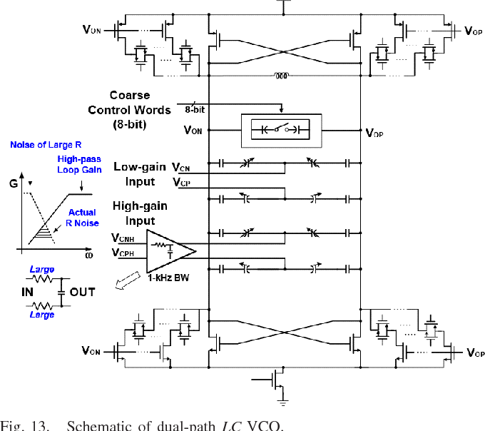 Figure 13 from A 3 7-mW 2 4-GHz Phase-Tracking GFSK Receiver