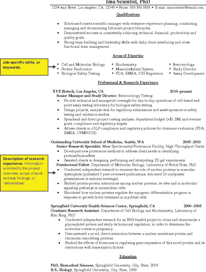 Figure 1 From Job Search Basics How To Convert A Cv Into A Resume