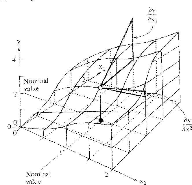 figure 8_2