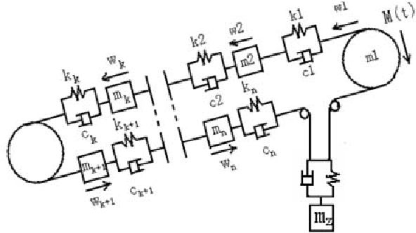 Figure 1 from Application Research on BP Neural Network PID
