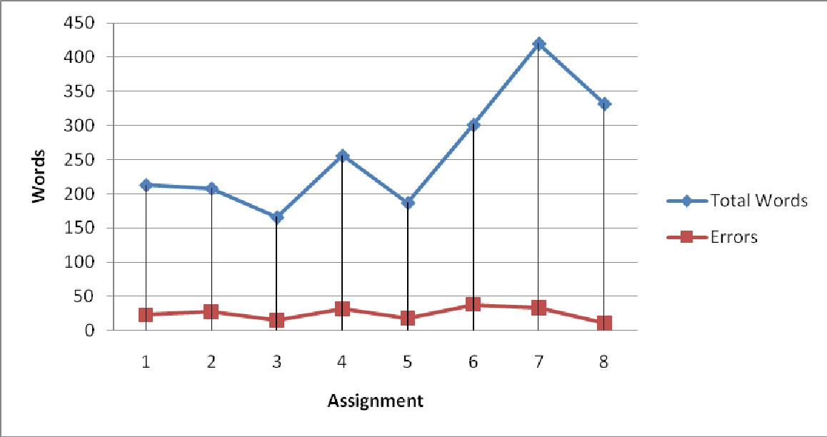 figure 5.7