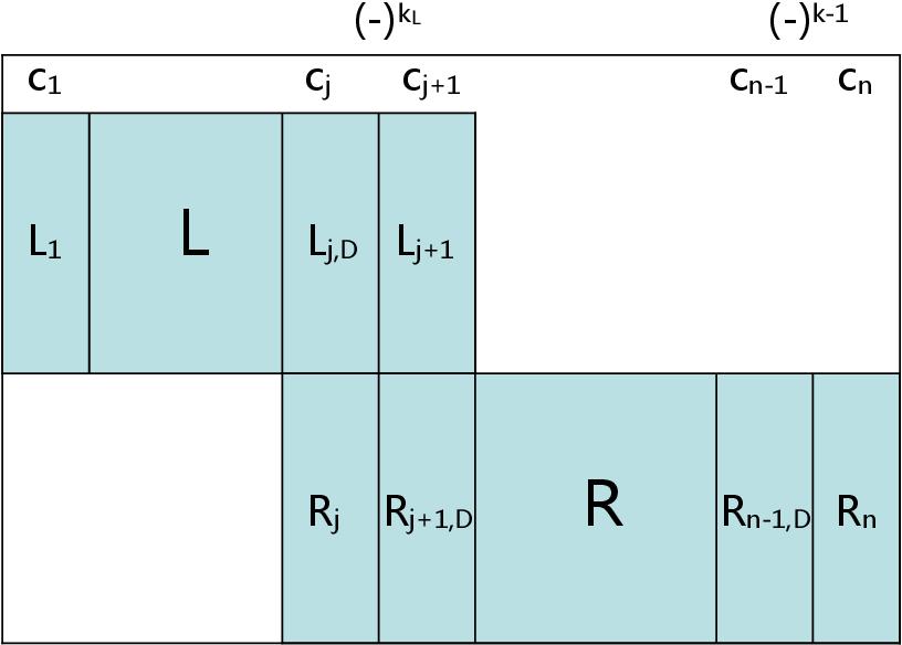 Grassmannian Geometry of Scattering Amplitudes