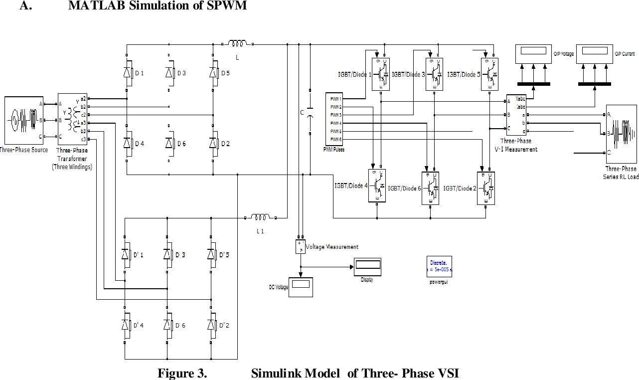 Figure 3 from Analysis, Design and Control of Sinusoidal PWM