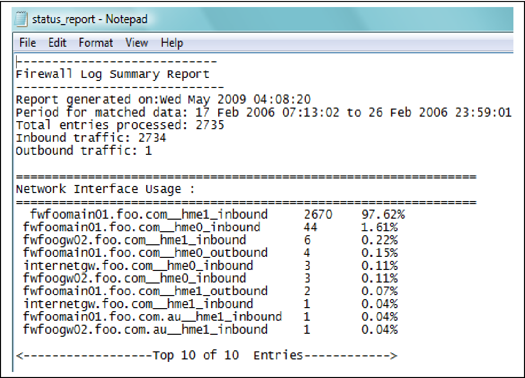 Figure 5 from On Generation of Firewall Log Status Reporter
