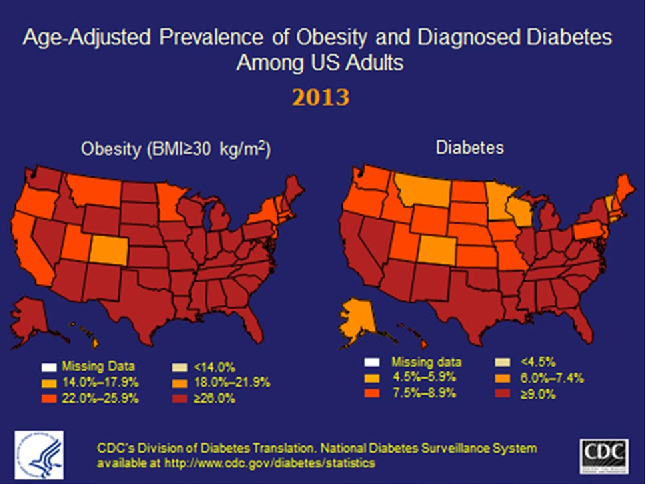Figure 3 From Coffee Consumption Obesity And Type 2 Diabetes A Mini Review Semantic Scholar