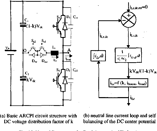 Figure 2 from ARCPI resonant snubber for the neutral-point ... on