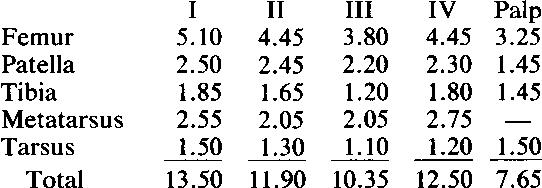 figure 48-55