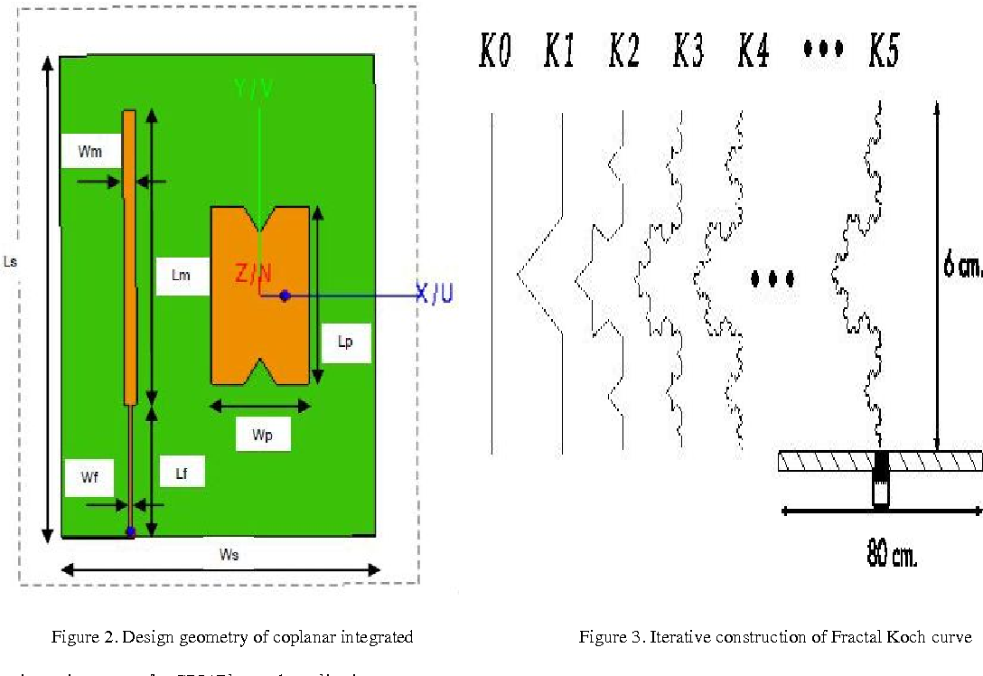 Figure 2 from Coplanar Integration of Dual-Band Microstrip