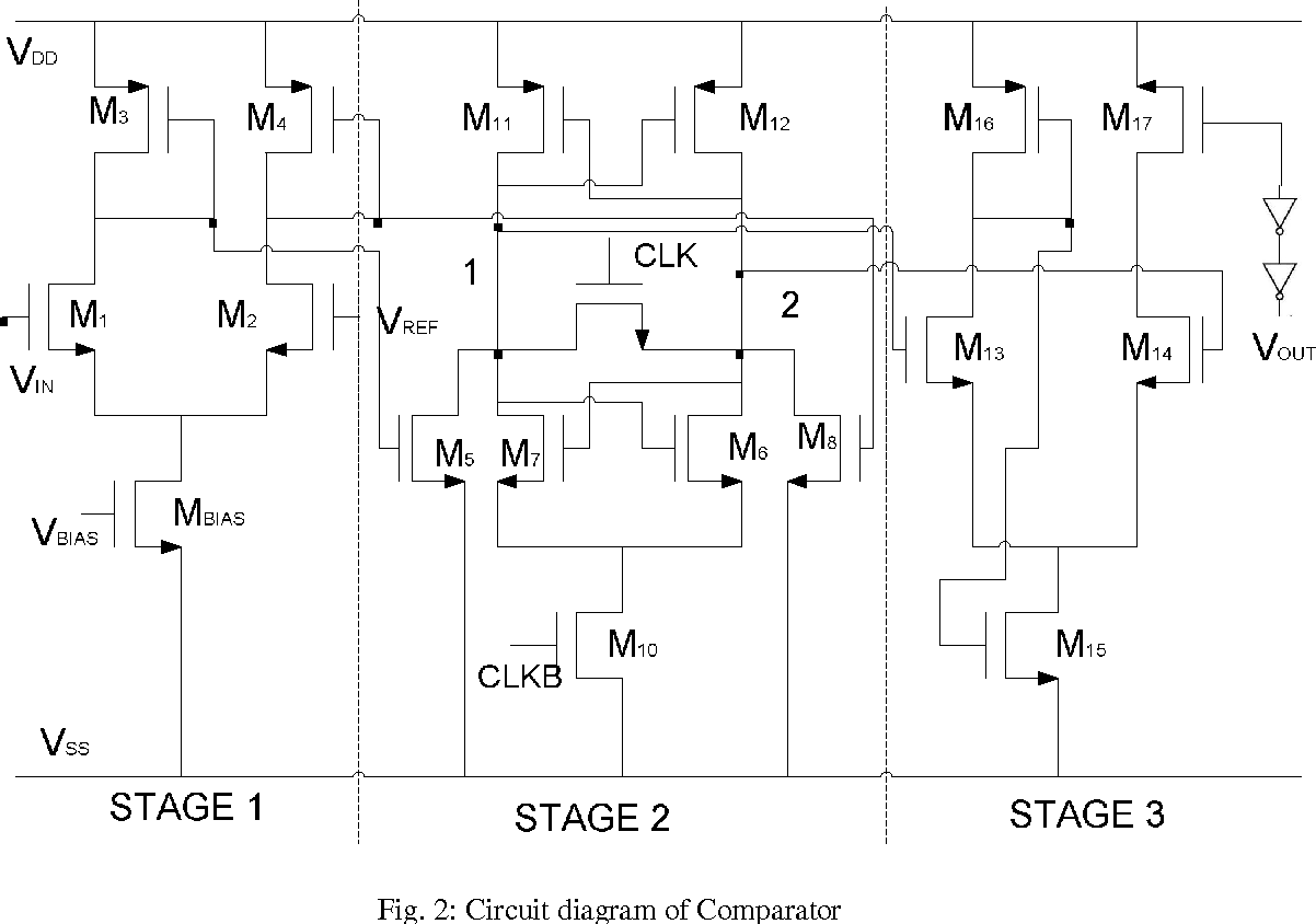 Figure 2 from A Low Power Comparator Design for 6-BitFlash