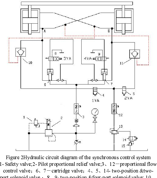 Figure 2 from Optimal Design of Pilot Proportional Relief ... on