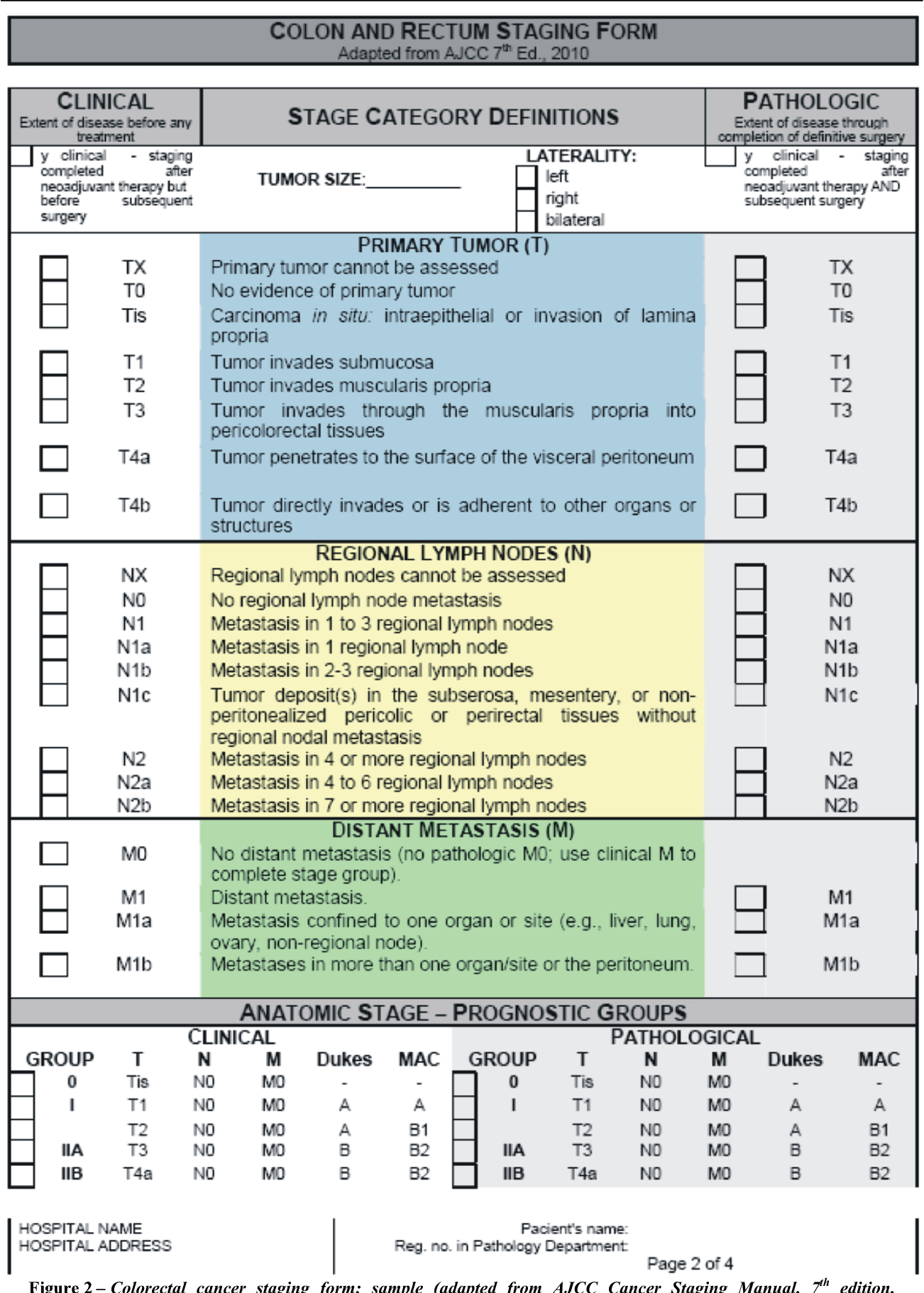 Pdf Colorectal Cancer And The 7th Revision Of The Tnm Staging System Review Of Changes And Suggestions For Uniform Pathologic Reporting Semantic Scholar