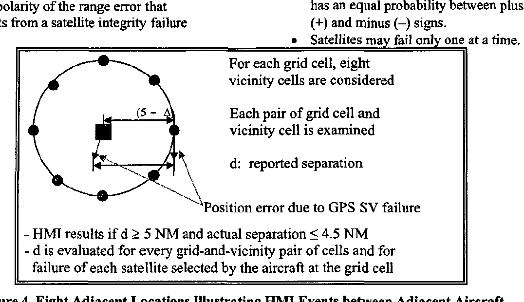 Figure 4 from Effectiveness of the ground-based transceiver