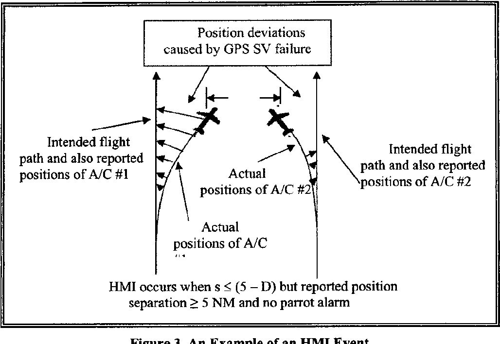 Figure 3 from Effectiveness of the ground-based transceiver