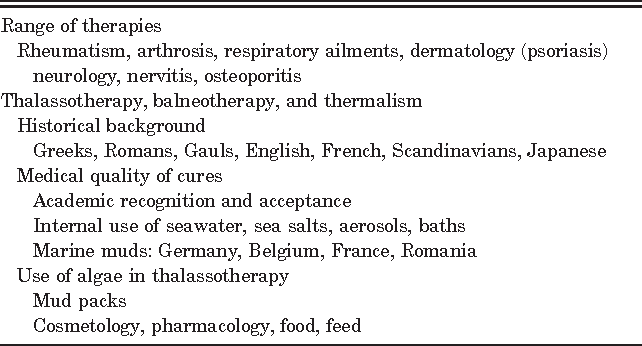 Table 1 from The Healing Sea: A Sustainable Coastal Ocean
