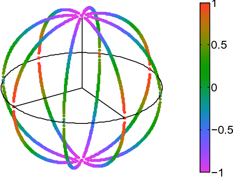 BertiniLab: A MATLAB interface for solving systems of