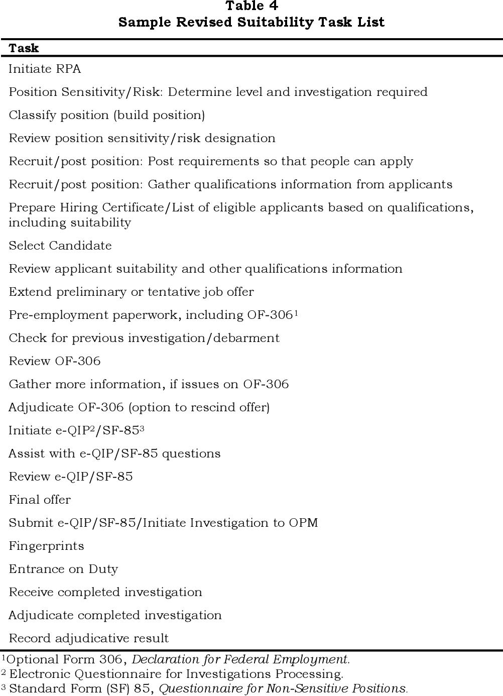 PDF] Baseline Suitability Analysis - Semantic Scholar