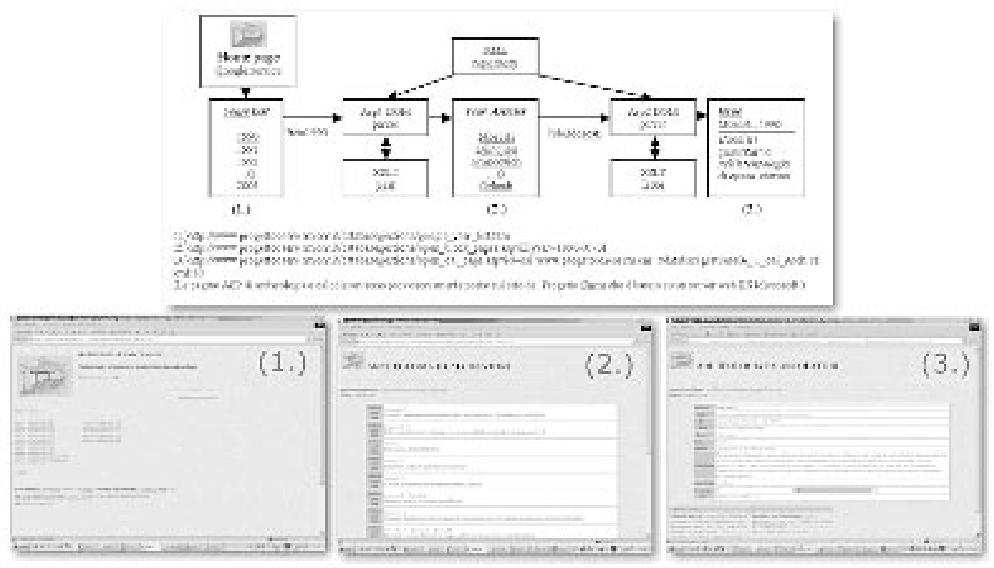 Fig. 6 – Offrire a Google i propri record, una soluzione XML-DOM-XSLT.