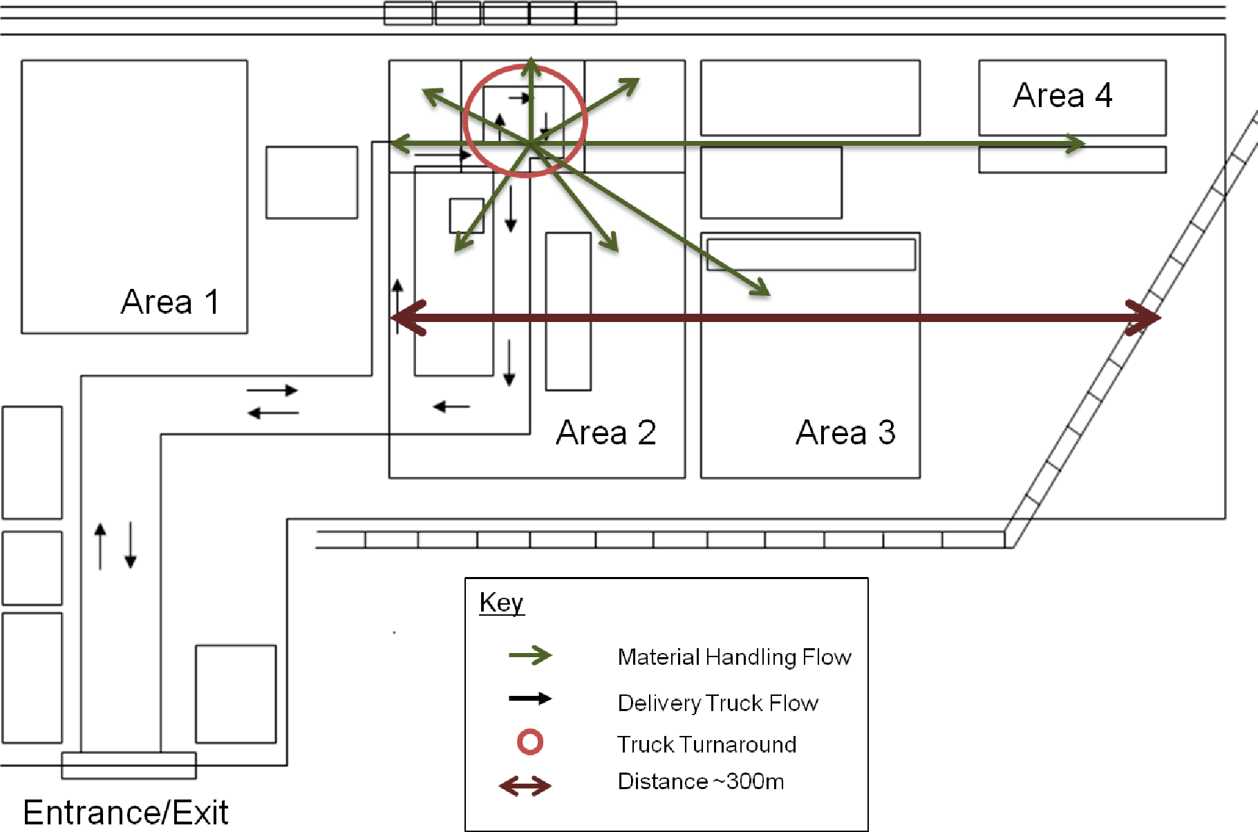 Facilities plan for a centralised timber depot for BedRock Mining ...