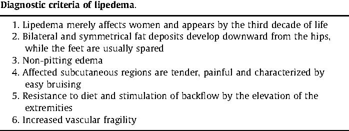 Pathophysiological dilemmas of lipedema  - Semantic Scholar