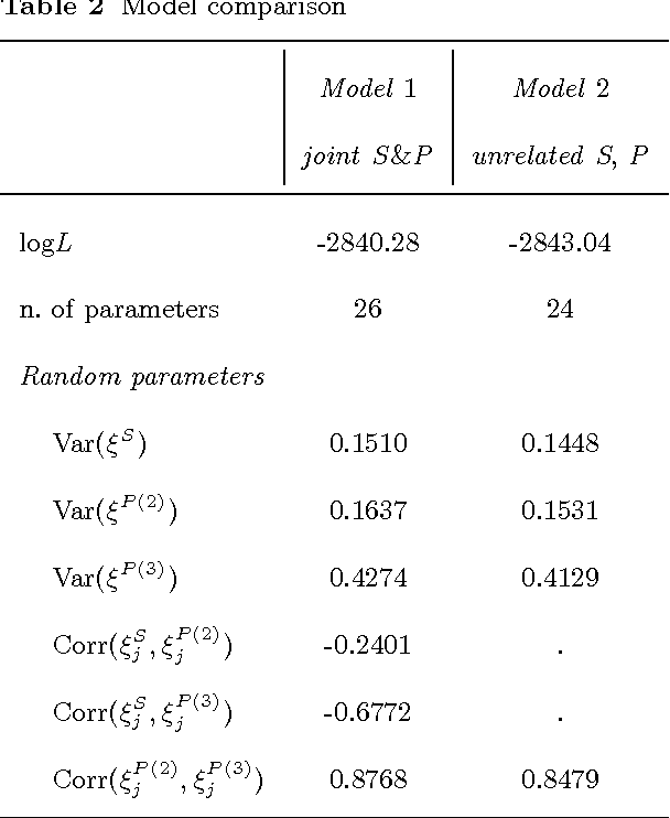 A multilevel multinomial logit model for the analysis of