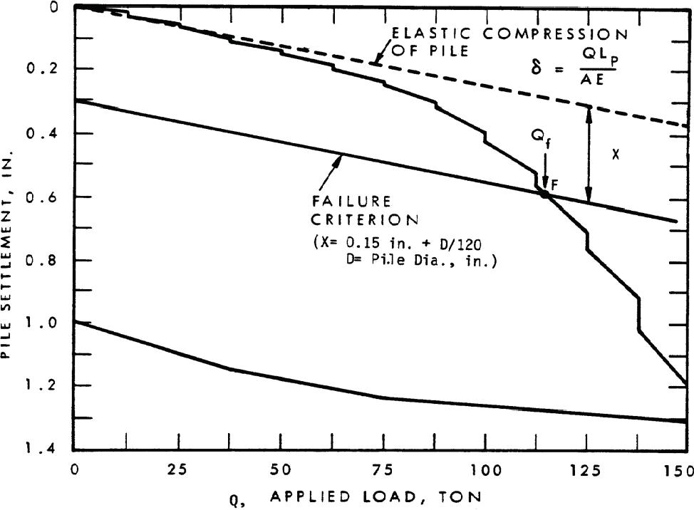 figure 2-22