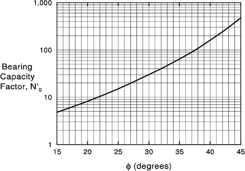 figure 2-15