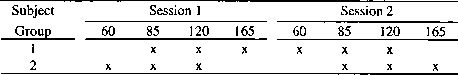 table 10.2