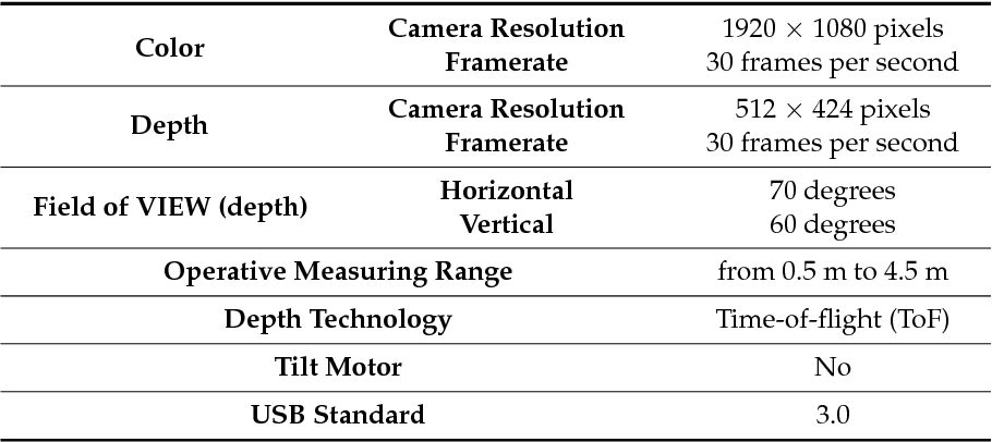 Table 1 from A Post-Rectification Approach of Depth Images
