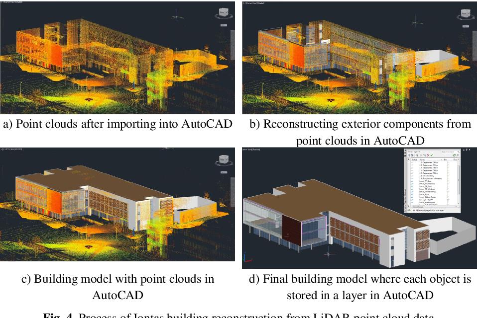 Preparing Detailed 3D Building Models for Google Earth