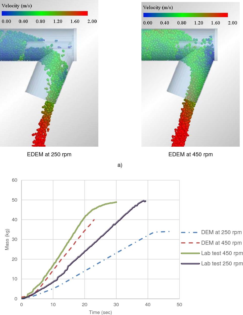 Figure 12 from Discrete Element Method (DEM) simulation of
