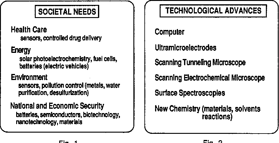 New challenges in electrochemistry and electroanalysis