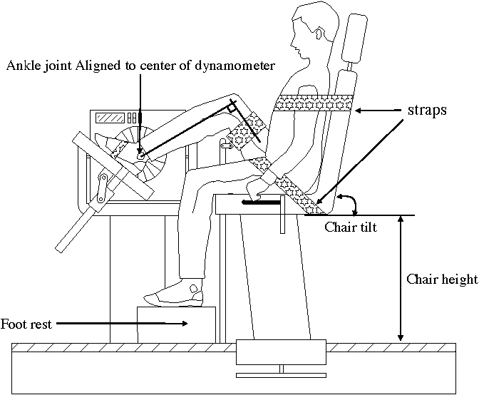 Figure 6 from Therapeutic effects of an anti-gravity